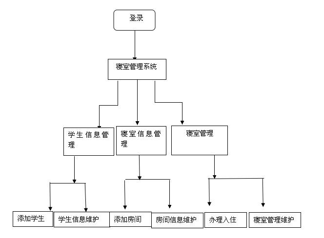 电路 电路图 电子 设计 素材 原理图 664_489